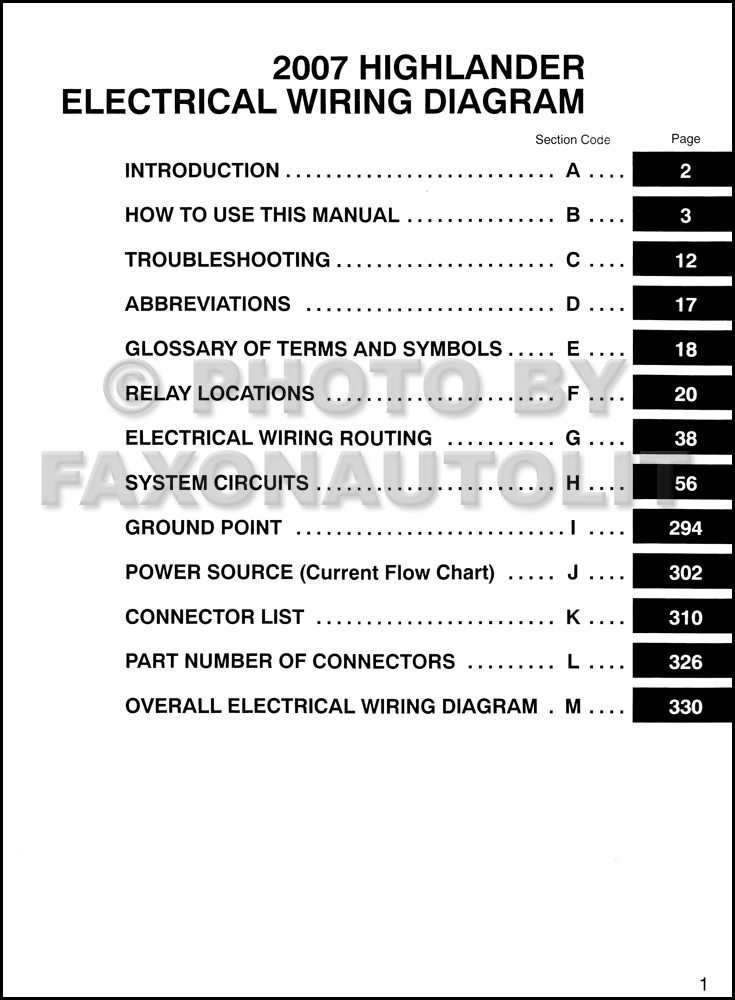 2007 toyota highlander wiring diagram manual original rh faxonautoliterature com 2005 Highlander 2009 Highlander