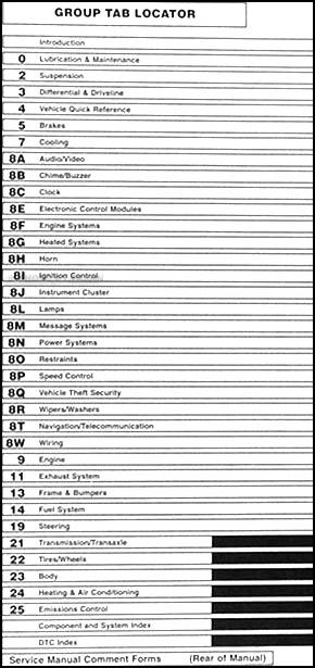 2008 chrysler pacifica repair shop manual original 4 volume set rh faxonautoliterature com chrysler pacifica repair manual chrysler pacifica shop manual engine removal