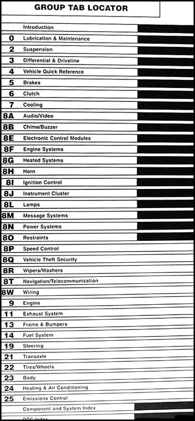 2008 Chevy Silverado Parts Diagram as well RepairGuideContent further Wiring likewise 1939 Ford Business Coupe 8 additionally 14377. on 1955 dodge wiring diagram