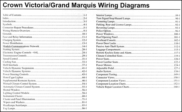 2008FordCrownVictoriaWD TOC 2008 crown victoria & grand marquis original wiring diagram manual 2006 ford crown victoria wiring diagram at crackthecode.co