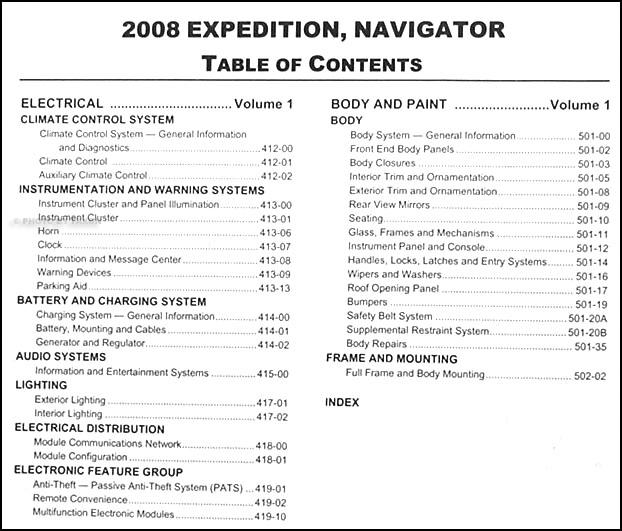 2008 expedition navigator repair shop manual 2 volume set original rh faxonautoliterature com 2008 Ford Expedition Fuse Identification 2008 Ford Expedition Blower Relay