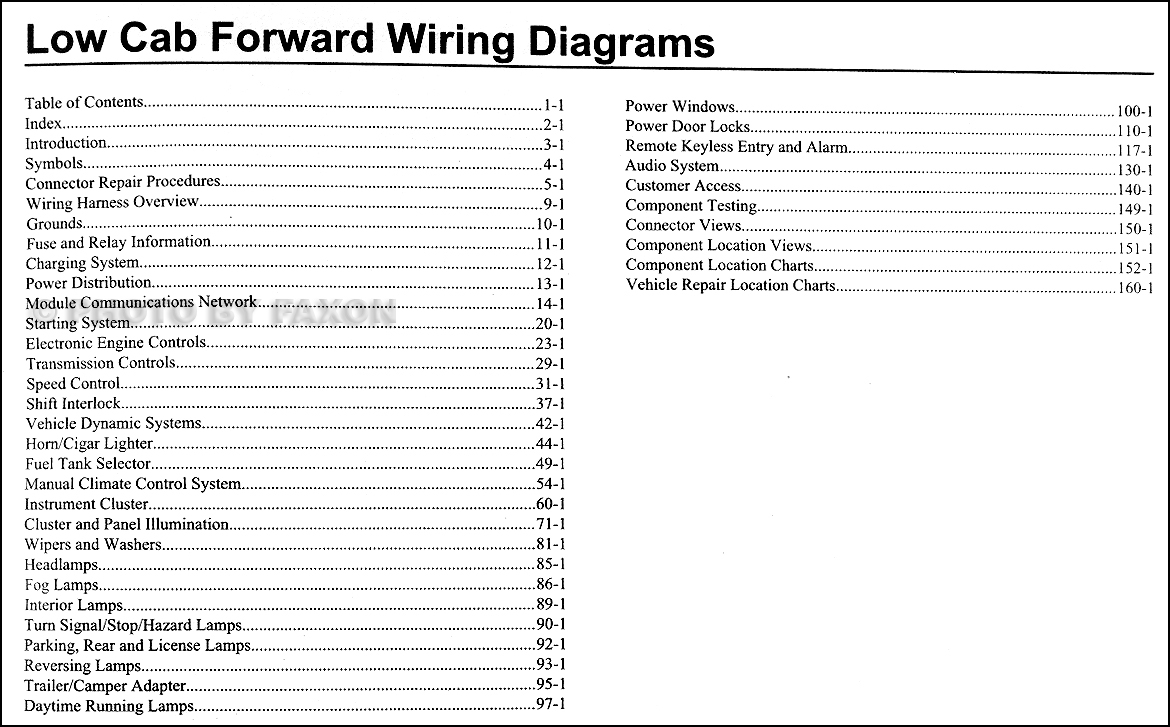 2001 f650 fuse box diagram 2001 image wiring diagram 2007 f650 wiring harness diagram 2007 auto wiring diagram schematic on 2001 f650 fuse box diagram