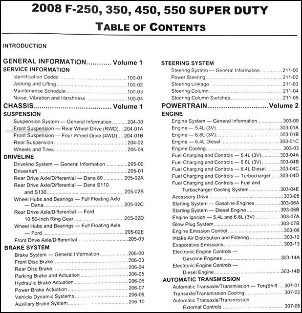 2008 ford super duty f 250 550 repair shop manual original. Black Bedroom Furniture Sets. Home Design Ideas