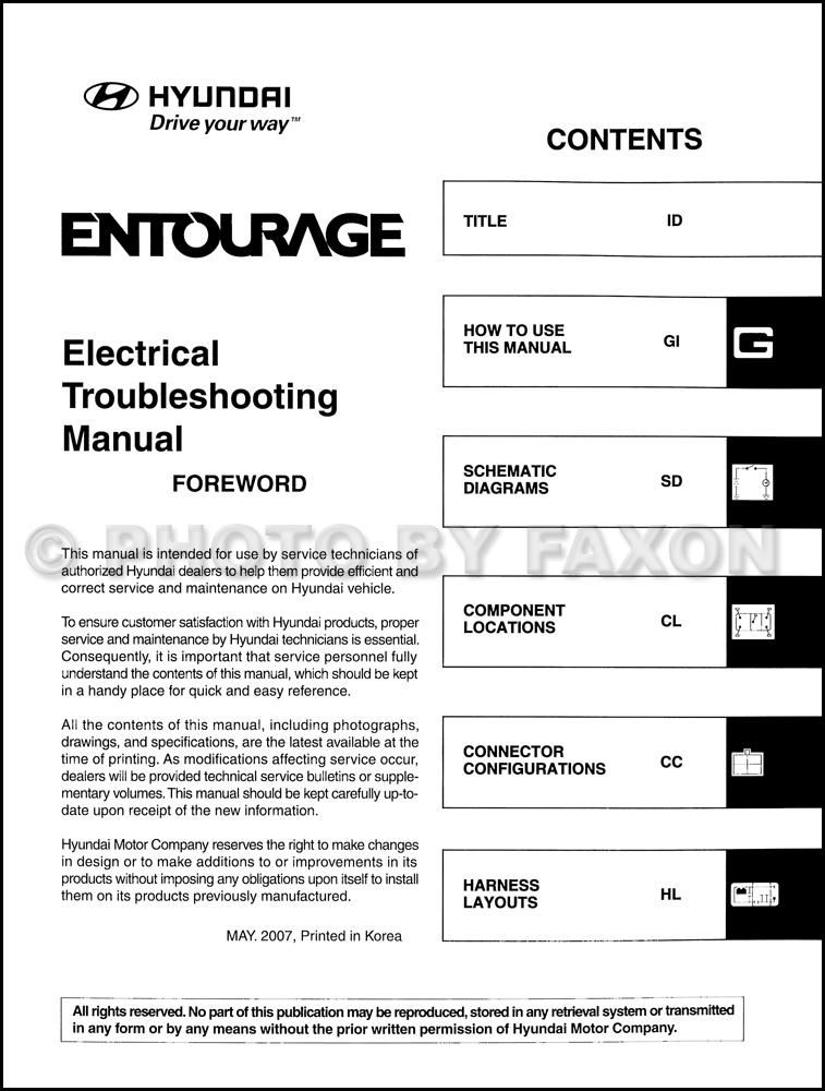2008HyundaiEntourageETM TOC 2008 hyundai entourage electrical troubleshooting manual original 2008 Hyundai Entourage Interior at crackthecode.co