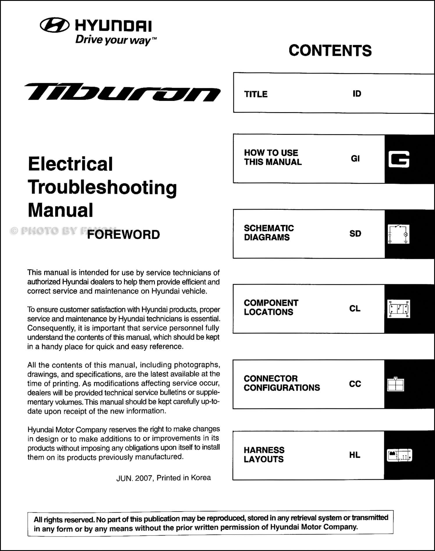 2008 hyundai tiburon electrical troubleshooting manual. Black Bedroom Furniture Sets. Home Design Ideas