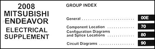 2008 Mitsubishi Endeavor Wiring Diagram Manual Original
