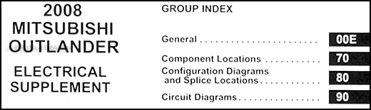 2008 mitsubishi outlander wiring diagram manual original rh faxonautoliterature com mitsubishi outlander wiring diagram mitsubishi outlander stereo wiring diagram
