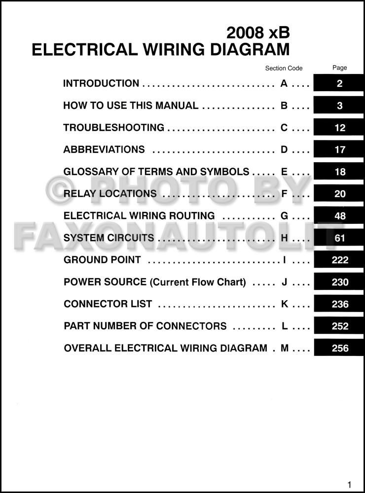 2008ScionxBEWD TOC 2008 scion xb wiring diagram manual original 2008 scion xb wiring diagram at gsmx.co