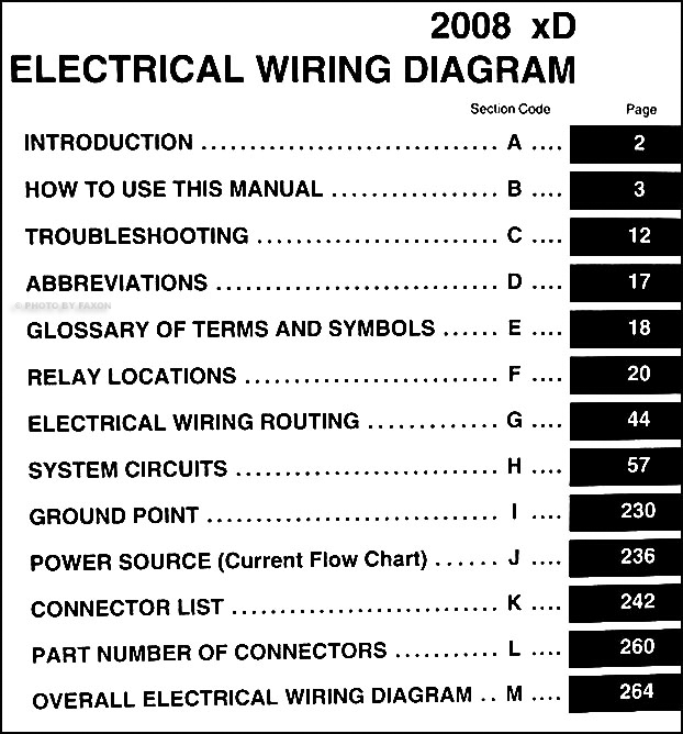 2008 Scion Xd Wiring Diagram Manual Original