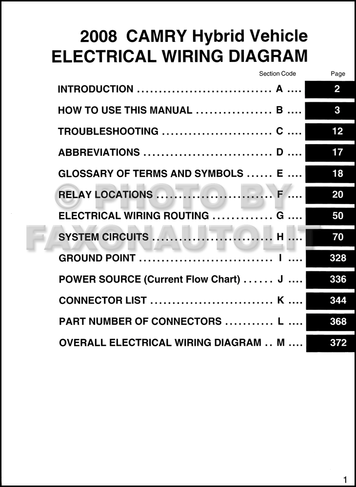 2008 toyota camry hybrid wiring diagram manual original. Black Bedroom Furniture Sets. Home Design Ideas