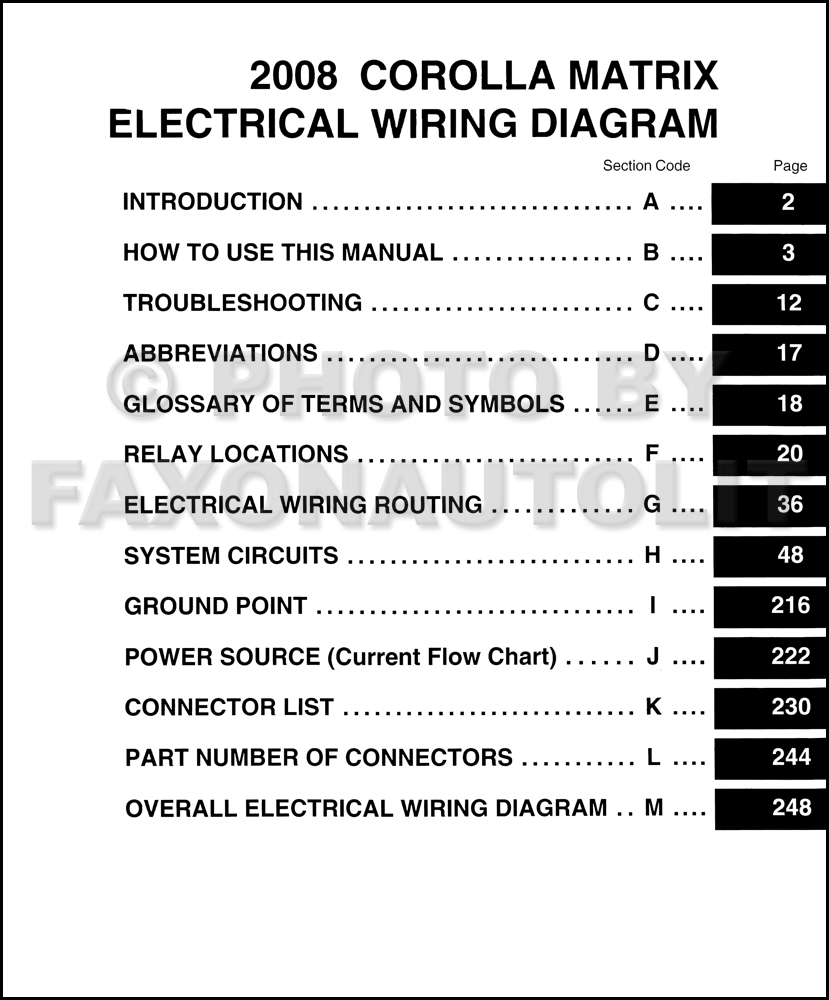 2008 toyota matrix wiring diagram manual original. Black Bedroom Furniture Sets. Home Design Ideas