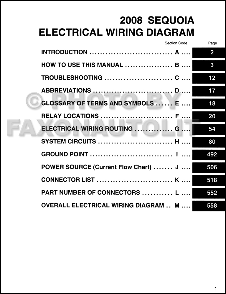 2008 toyota sequoia wiring diagram manual original rh faxonautoliterature com 2002 toyota sequoia wiring diagram toyota sequoia stereo wiring diagram