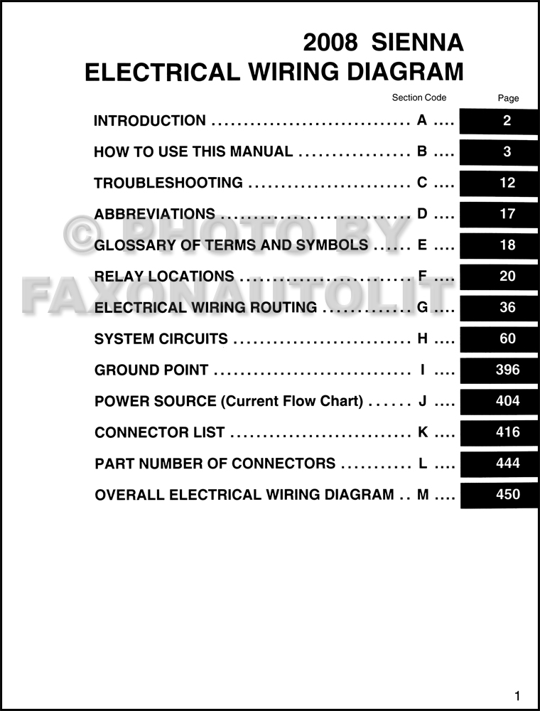 2008ToyotaSiennaETM TOC 2008 toyota sienna van wiring diagram manual original toyota van wiring diagram at bayanpartner.co