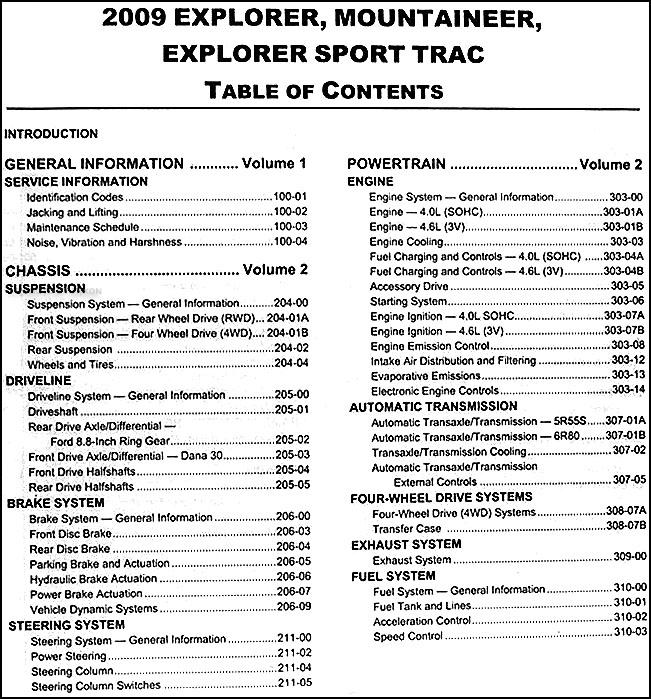 2009 ford explorer sport trac owners manual download. Black Bedroom Furniture Sets. Home Design Ideas