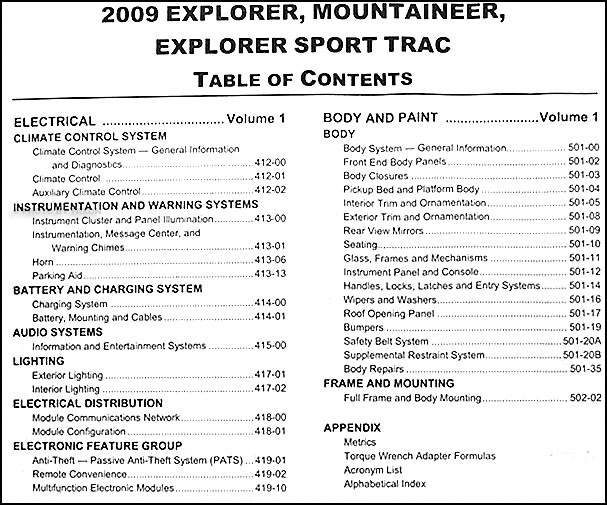 2009 Ford Explorer Sport Trac Owners Manual Download