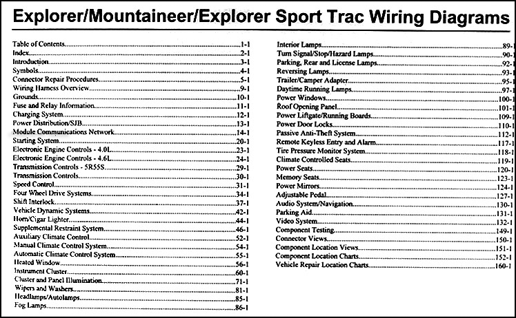 2009FordExplorerOWD TOC 2009 ford explorer sport trac, mountaineer wiring diagram original 2001 ford explorer sport trac fuse box diagram at edmiracle.co