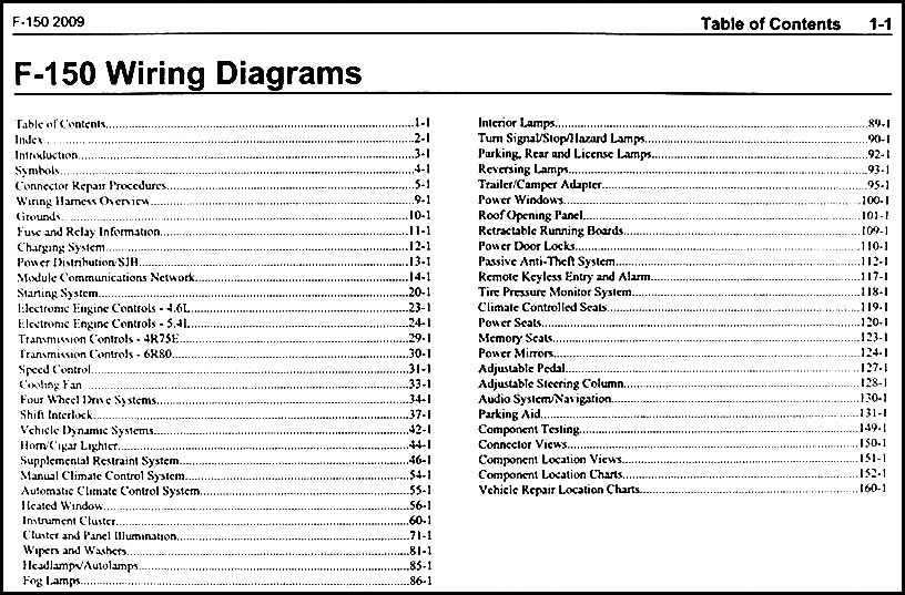 2009FordF150OWD TOC 2009 ford f 150 wiring diagram manual original 1999 F150 Radio Wiring Diagram at gsmx.co