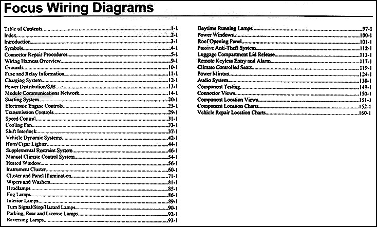 2009FordFocusOWD TOC 2009 ford focus wiring diagram manual original Ford F-250 Wiring Diagram at soozxer.org