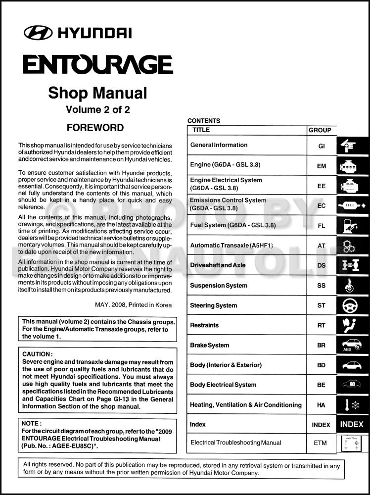 2009 hyundai entourage repair shop manual 2 volume set original rh faxonautoliterature com 2008 hyundai entourage service manual 2001 Hyundai Entourage