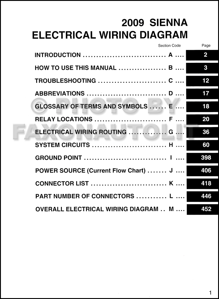 2009 toyota sienna wiring diagram manual original toyota radio wiring diagram