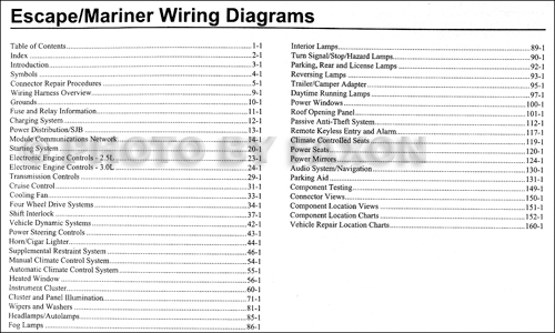 Fordescapemarinerowd Toc on 1937 Ford Wiring Diagram