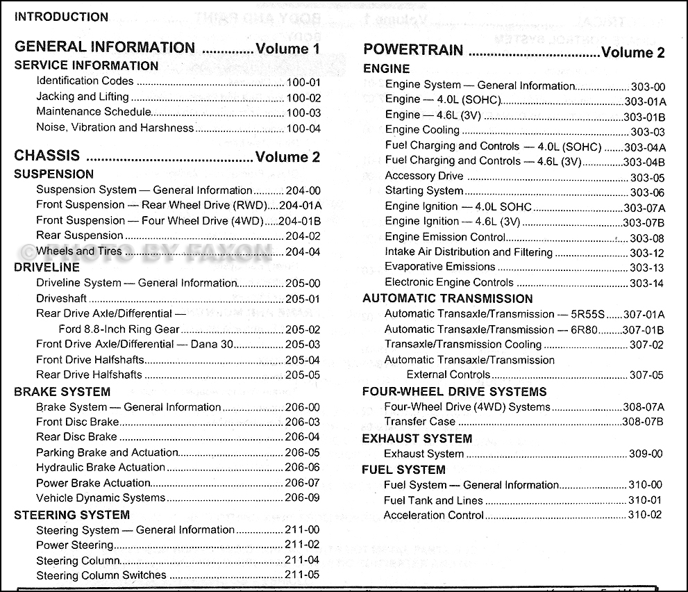 2010 Ford Explorer And Sport Trac Mercury Mountaineer Repair Shop Manual Set P24473on 1946 Ford Wiring Diagram