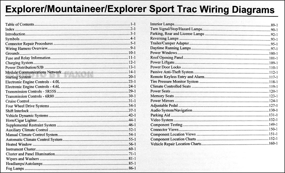 2010FordExplorerMountaineerOWD TOC 2010 ford explorer and sport trac, mountaineer wiring diagram original 2004 ford explorer sport trac fuse box diagram at crackthecode.co
