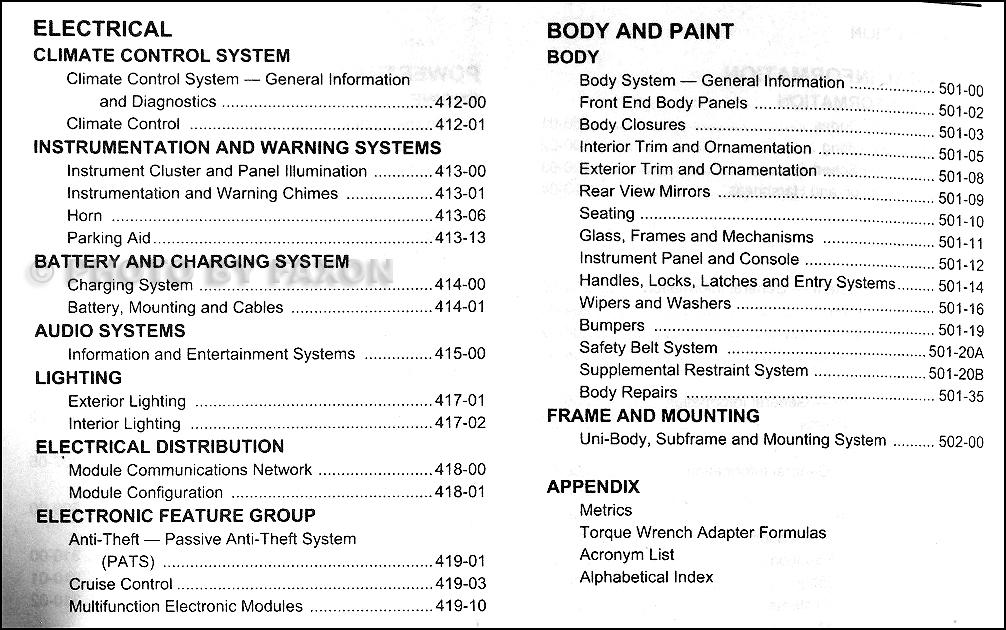 2010 ford transit connect repair shop manual original rh faxonautoliterature com F 150 Repair Manual Online Chilton Repair Manuals PDF