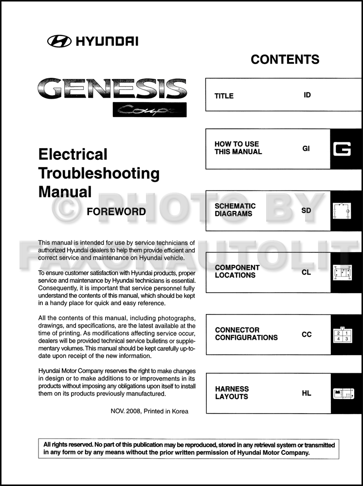 2010 hyundai genesis coupe electrical troubleshooting ... spra coupe wiring diagram