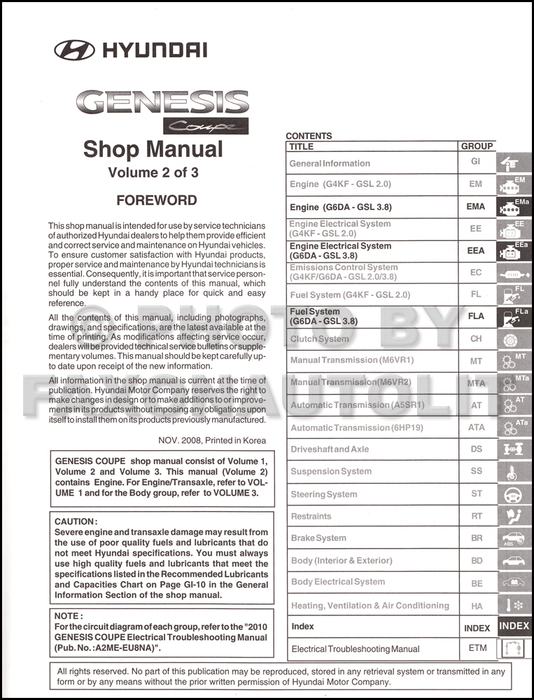 2010 Hyundai Genesis Coupe Shop Manual 3 Volume Set Original Repair Service Book