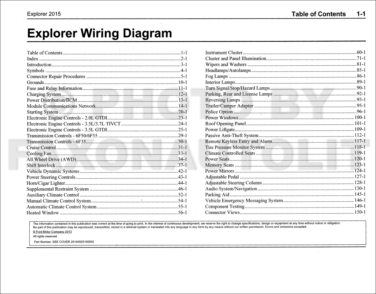 2015FordExplorerOWD TOC1 2015 ford explorer wiring diagram manual original explorer wiring diagram at reclaimingppi.co
