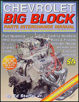 1965-1996 Chevy Big Block Part Interchange Book