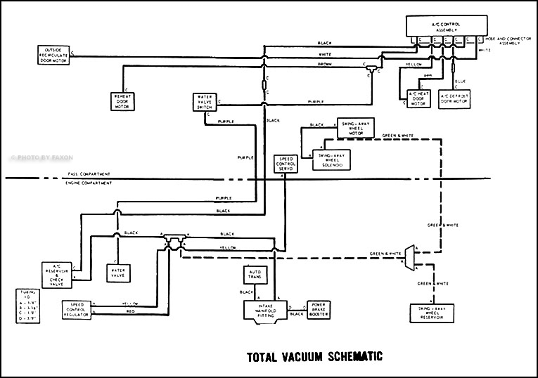 1968 Ford Thunderbird Vacuum Schematic Manual Reprint