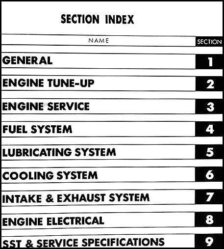 Toyota 98116E TOC 1975 1980 toyota 20r engine repair shop manual original pickup  at soozxer.org